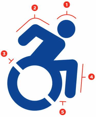 accessibility icon - annotated copy